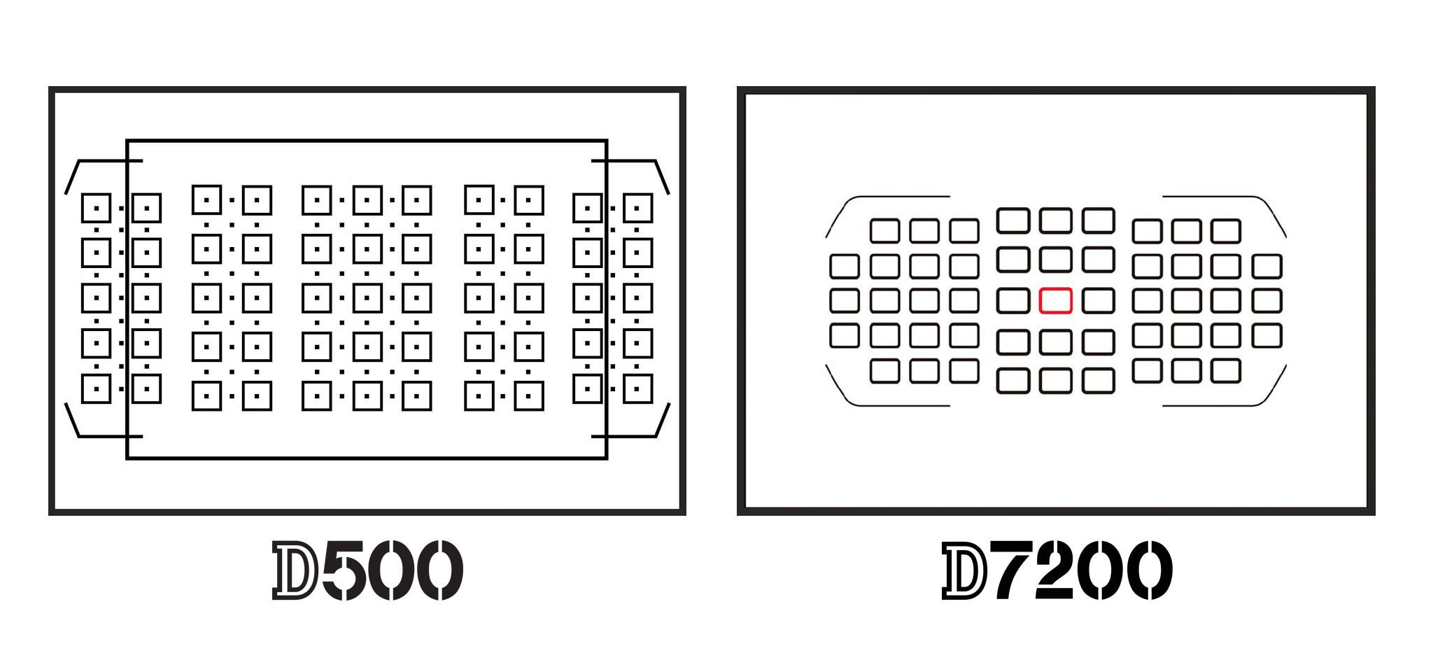 Nikon-D500-Fokus